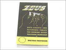 Zeus Charts