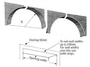 Arch Former - Semi Circle